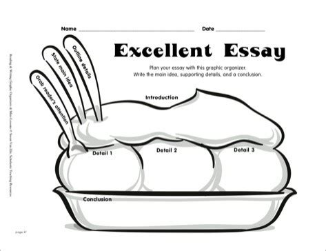 How To Write a Descriptive Essay - Right Amount of Effort